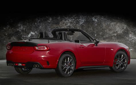 Fiat 124 Spider Abarth (2017) US Wallpapers and HD Images ...