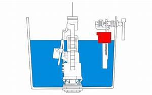 Fuite Chasse D Eau : comment r parer une chasse d 39 eau castorama ~ Dailycaller-alerts.com Idées de Décoration
