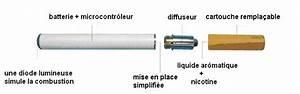 Prix D Une Cartouche De Cigarette : cigarette lectronique choix avis prix ~ Maxctalentgroup.com Avis de Voitures