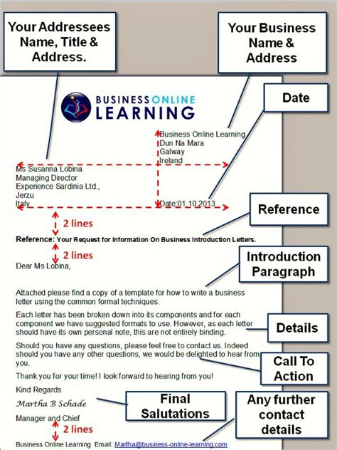 Personal Business Letter Format Labeled