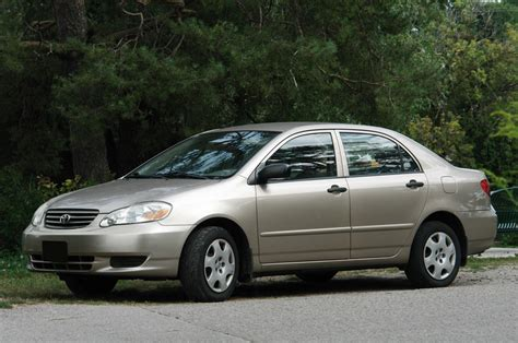 Used Toyota Corolla 20032008 Expert Review