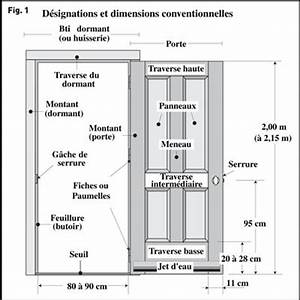 porte entree dimensions architecture pinterest With dimension porte d entree