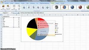 Cirkeldiagram I Excel