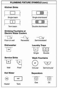 Blueprint symbols kitchen water architectural drawing for Interior design kitchen symbols