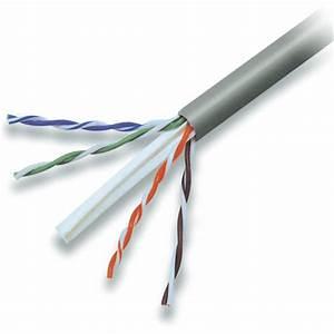 Cat5 Vs  Cat5e Vs  Cat6 Vs  Cat7 Ethernet Cables