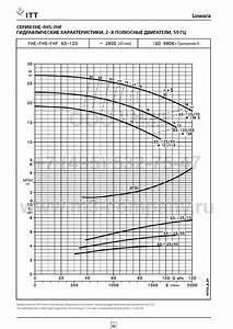 Нижнее и верхнее давление при гипертонии