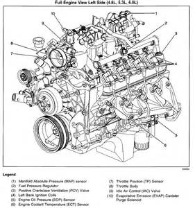 similiar 2003 tahoe engine diagram keywords 2003 chevy tahoe engine diagram where is the pcv valve on a