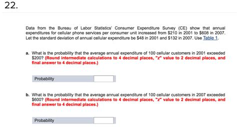 the bureau of labor statistics data from the bureau of labor statistics 39 consumer