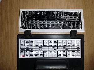 Fuse Box English Translation