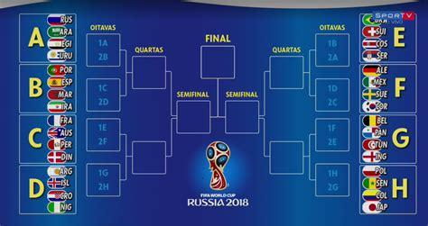 Carte Coupe Du Monde 2018 coupe du monde 2018 le nigeria et l argentine dans le