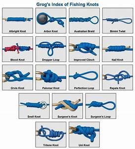 Smb Bearings Ltd Blog  Fishing Knots