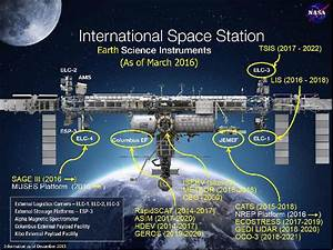 Iss Utilization  Cats - Satellite Missions
