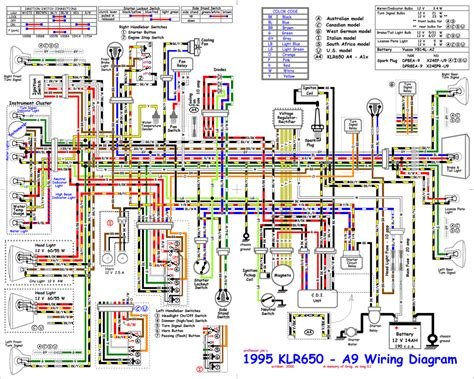 2009 Honda Pilot Wiring Diagram by Wiring Harness Changes Pre And Post 08 Klr650 Net