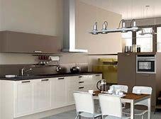 HD wallpapers cuisine hyper moderne hfmobiledesktopf.gq