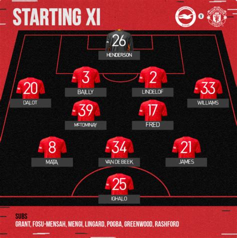 CONFIRMED: Manchester United Starting XI vs Brighton And ...