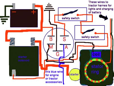Small Engines Basic Tractor Wiring Diagram