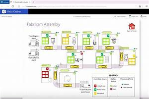 5 Free Visio Viewers For Mac