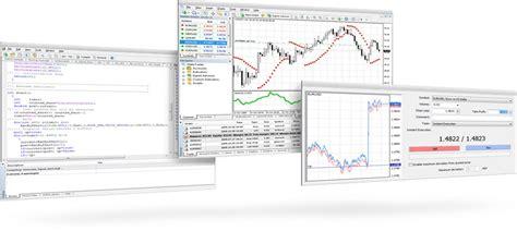 mt4 terminal metatrader 4 trading terminal metaquotes software corp