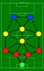 Soccer Triangle