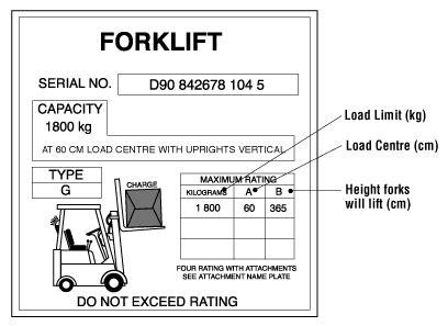 forklift trucks load handling osh answers