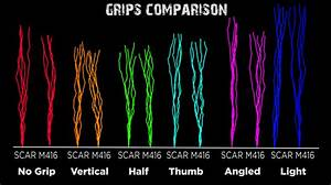 SCAR Tested With The New Grips Comparison With M416