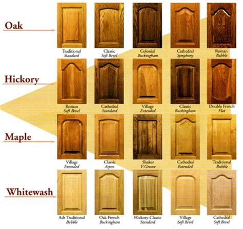 26 interior door home depot homeofficedecoration kitchen cabinet stain color sles