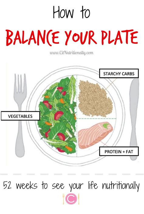 balance  plate chelsey amer