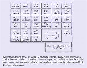 Fuse Box Diagram For 2003 Hyundai Santa Fe
