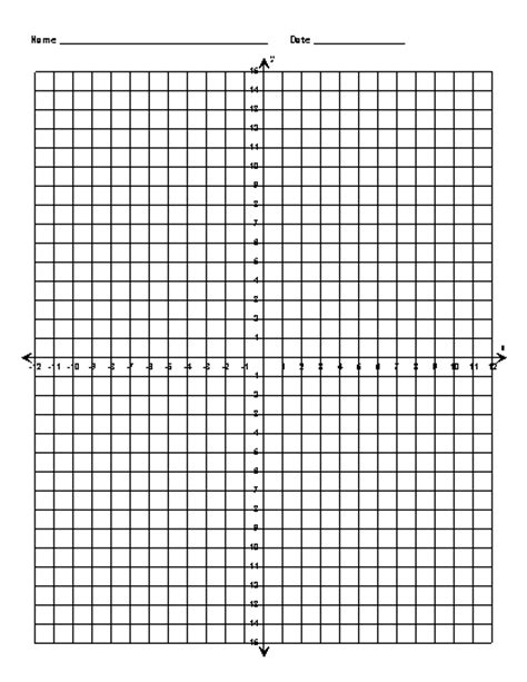 The Gallery For > Coordinate Plane 20x20