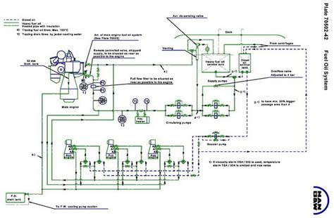 Hatz Diesel Fuel System Diagram by B W S26mc Diesel Manual Spare Parts Catalog