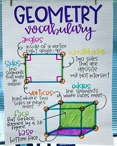 Ultimate Guide To Anchor Charts