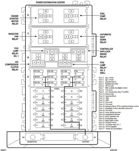 2001 Jeep Fuse Box Location by Jeep Fuse Box Wiring Diagram