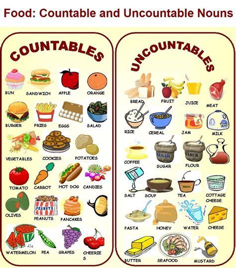 Basic English I Countable And Uncountable Nouns  Eslfood  Pinterest  English, Google And