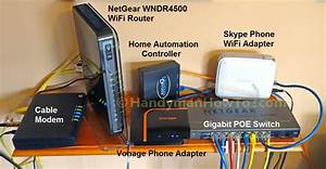 Home Networking Gear