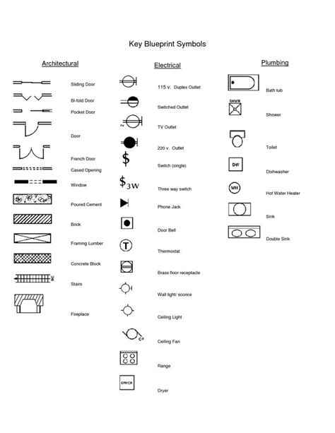 Electrical Outlet Symbols Blueprints Brick Pinned