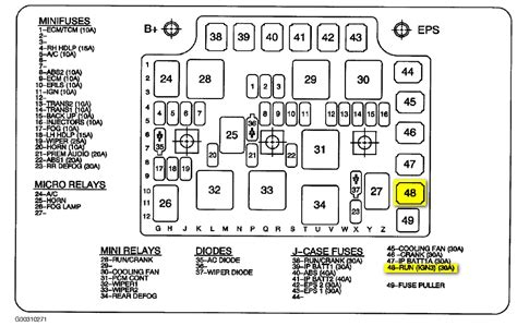 saturn ion fuse box fuse box  wiring diagram