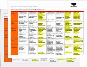 Kalorienbedarf Muskelaufbau Berechnen : abnehmen und muskelaufbau wunderwaffe krafttraining ~ Themetempest.com Abrechnung