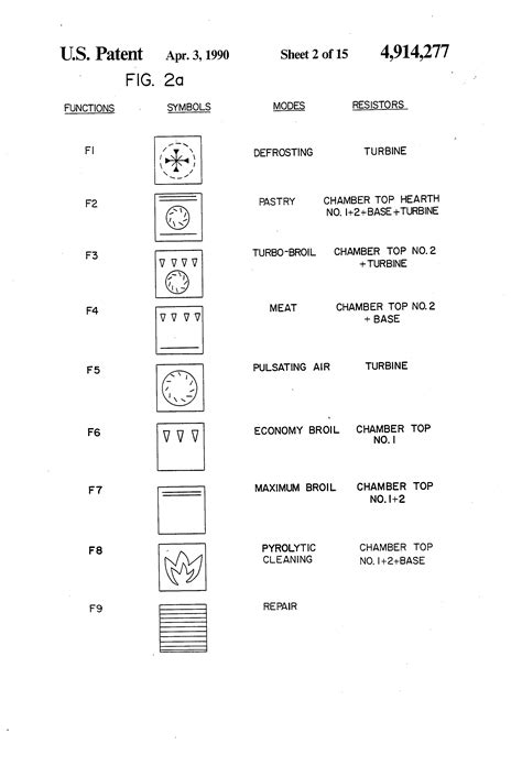 Aeg Backofen Symbole by Patent Us4914277 Electronic Device For Automatic