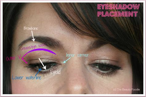 Diagram For Eye Makeup by How To Apply Makeup To Hooded Mugeek Vidalondon