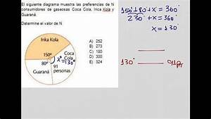 Gr U00e1fico Circular  Interpretaci U00f3n De Datos