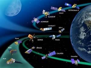 Atlantic Wireless Telecommunications – Satellite