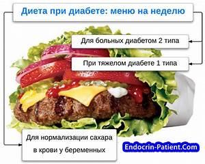Диета при гипертонии меню на неделю при сахарном диабете