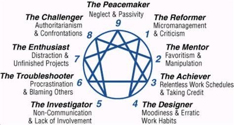 Enneagram Test the complete guide to the enneagram personality test