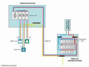probleme raccordement interrupteur differentiel et With disjoncteur differentiel pour salle de bain