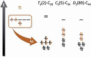 C2 2 Molecular Orbital Diagram