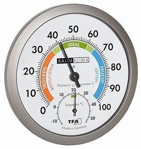 Analogue Thermo