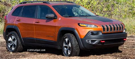 jeep cherokee orange image gallery trailhawk orange