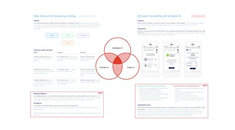 A Design Review Template For Balancing Desirability