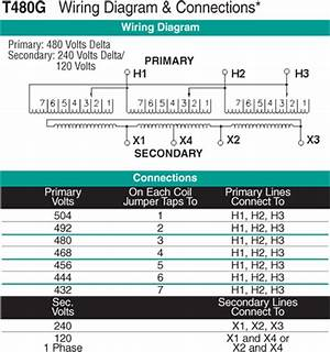 45 Kva Transformer Wiring Diagram 3484 Julialik Es