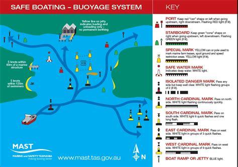 Boat Lights Stay On by Navigation Mast